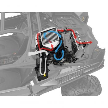 Uptradekit X3 hoog vermogen 172 pk